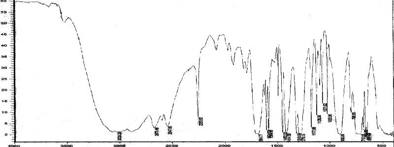 methyl benzoate by fischer esterification